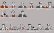 Panama Papers: Αυτούς καίνε οι αποκαλύψεις για τις offshore -Πρωθυπουργοί, βασιλιάδες και σταρ